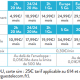 Bouygues Telecom Discreetly Reviews Its B&you Rate Plans, With Increases