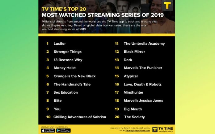 Netflix, Hulu: Here Are the 20 Most Watched Movies in Streaming in 2019
